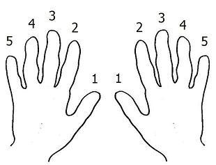 Krok 2. Medicine